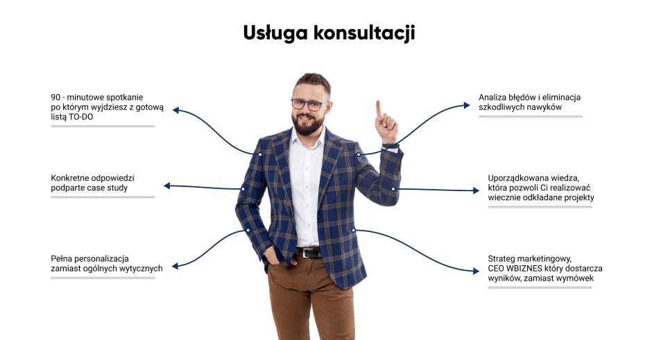 Usługi konsultacji Wojciech Bizub Marketing